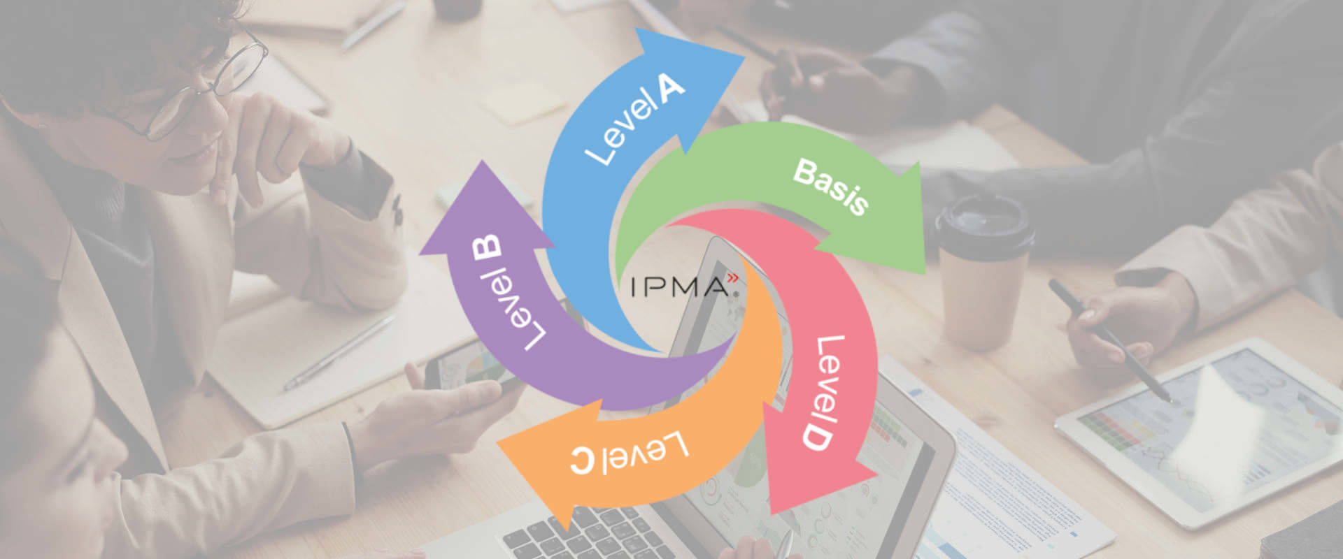 IPMA - Projektmanagement